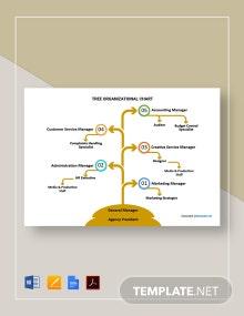 Free Simple Tree Organizational Chart Template
