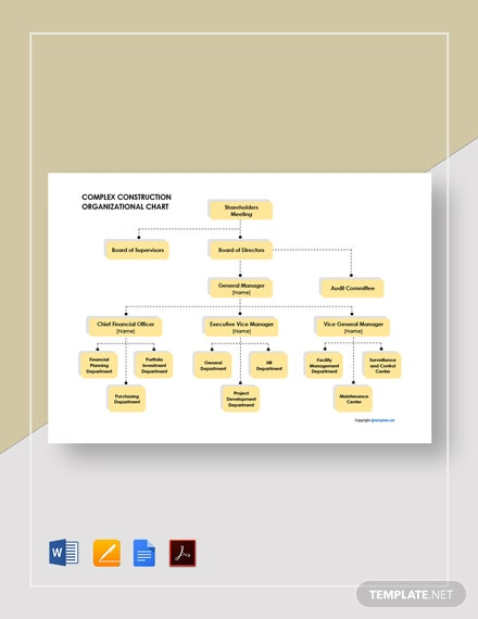 Free Complex Construction Organizational Chart Template