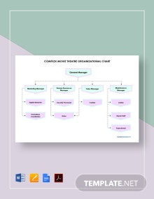 Free Complex Movie Theater Organizational Chart Template