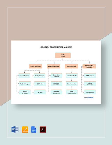 Free Complex Organizational Chart Template