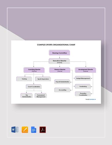 Free Complex Sports Organizational Chart Template