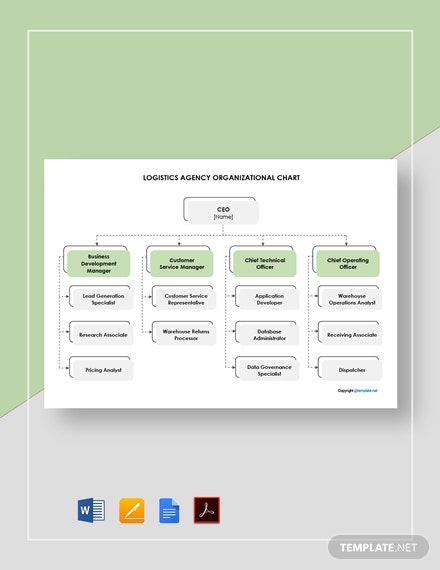 Free Logistics Agency Organizational Chart Template