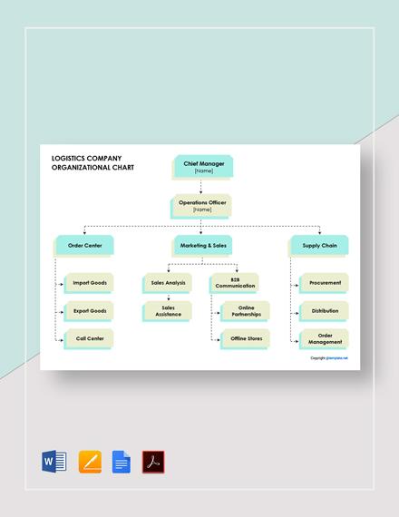 Free Logistics Company Organizational Chart Template