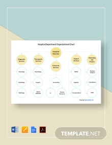 Free Hospital Department Organizational Chart Template