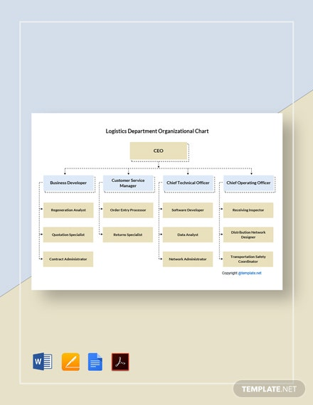 Free Logistics Department Organizational Chart Template