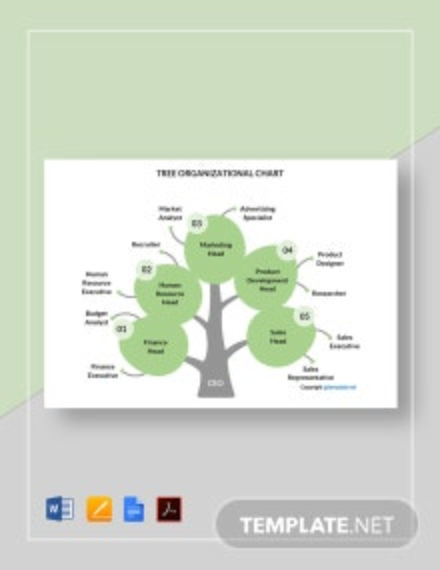 Free Sample Tree Organizational Chart Template