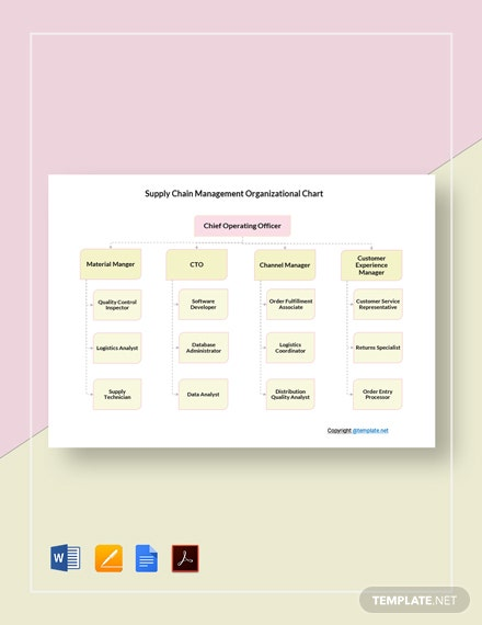 Free Supply Chain Management Organizational Chart Template