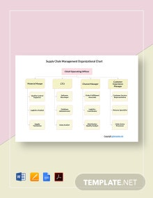 Free Supply Chain Management Organizational Chart Template