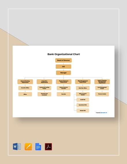 Sample Bank Organizational Chart