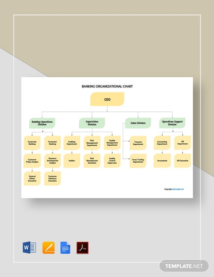 Free Banking Organizational Chart Template