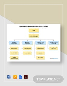 Free Commercial Bank Organizational Chart Template