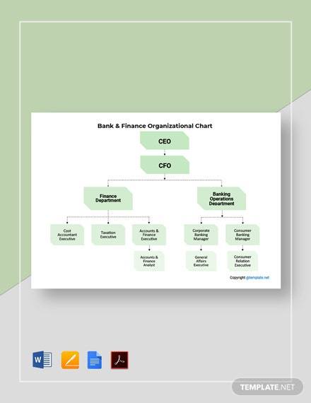 Free Bank and Finance Organizational Chart Template