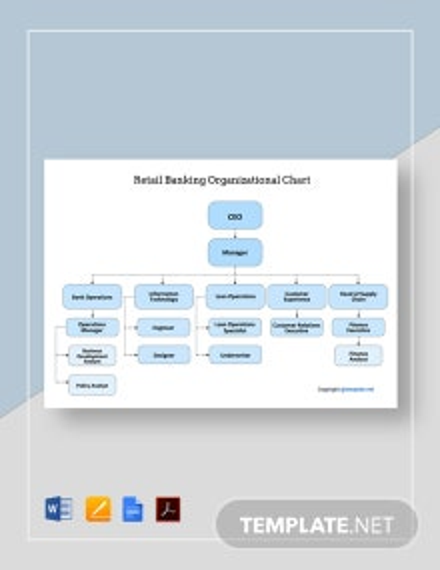 Free Retail Banking Organizational Chart Template