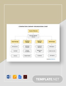 Free Construction Company Organizational Chart Template