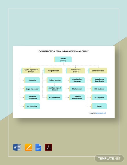 Free Construction Team Organizational Chart Template