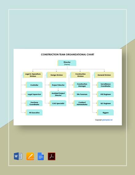 Free Construction Team Organizational Chart Template