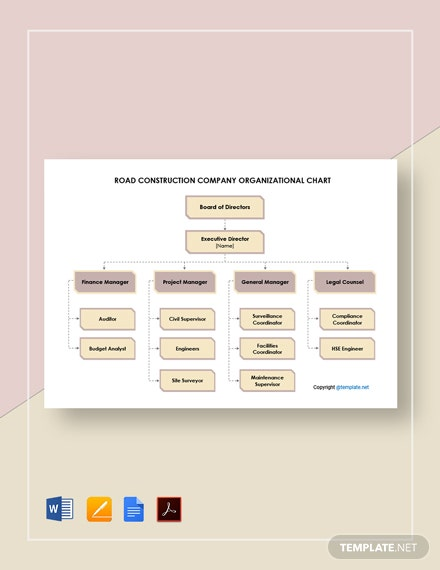 Free Road Construction Company Organizational Chart Template
