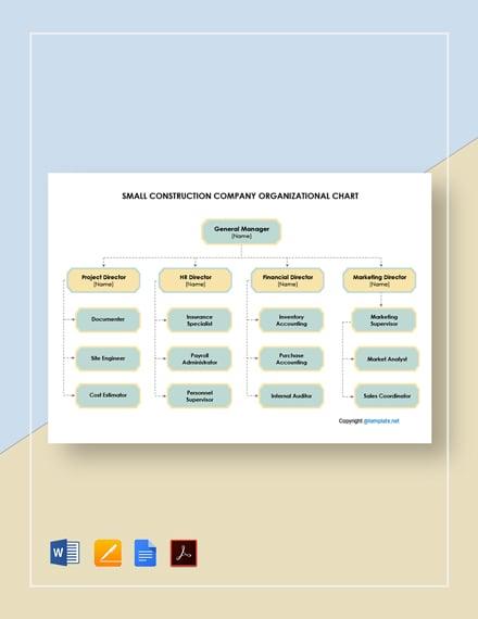 Free Small Construction Company Organizational Chart Template