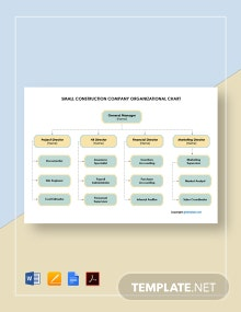 Free Small Construction Company Organizational Chart Template