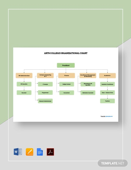 Free Arts College Organizational Chart Template