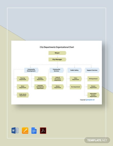 Free City Departments Organizational Chart Template