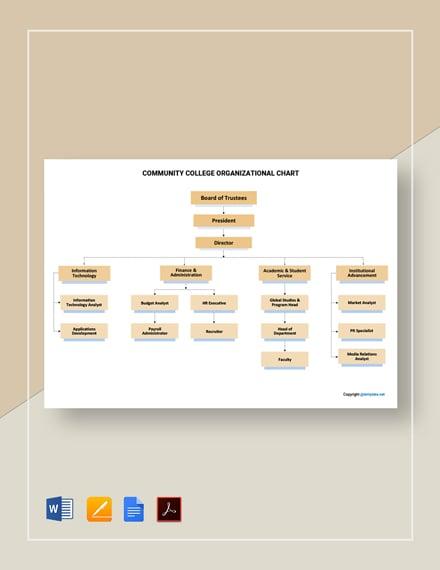 Free Community College Organizational Chart Template
