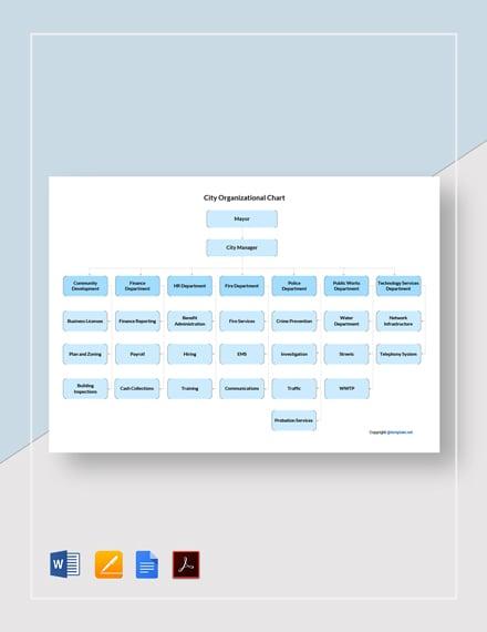 Free City Organizational Chart Template