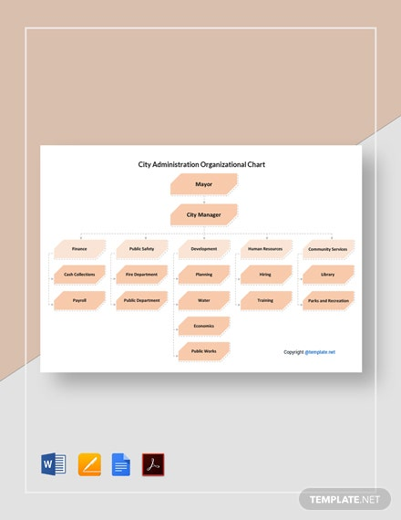 Free City Administration Organizational Chart Template