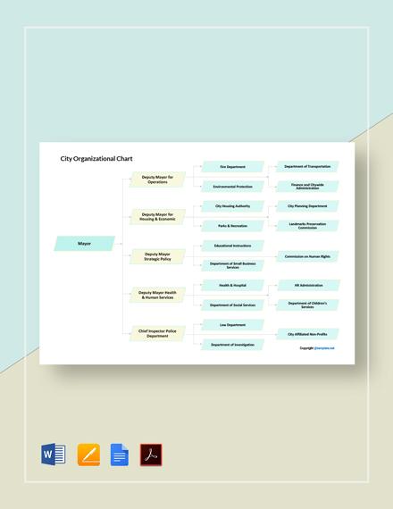 Free Sample City Organizational Chart Template