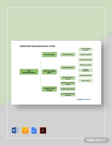 Free Sample Warehouse Organizational Chart Template