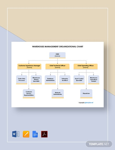 Free Warehouse Management Organizational Chart Template