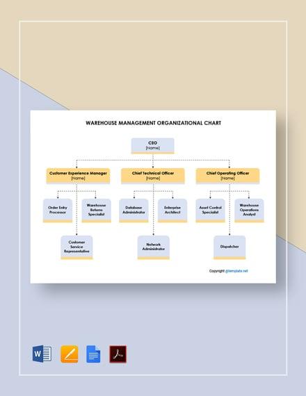Free Warehouse Management Organizational Chart Template