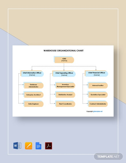 Free Warehouse Organizational Chart Template
