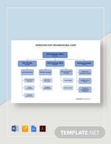 Free Warehouse Staff Organizational Chart Template