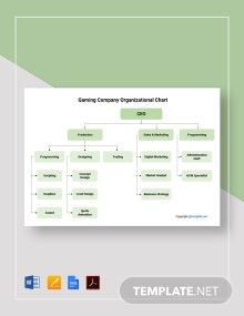 Free Printable Gaming Company Organizational Chart Template