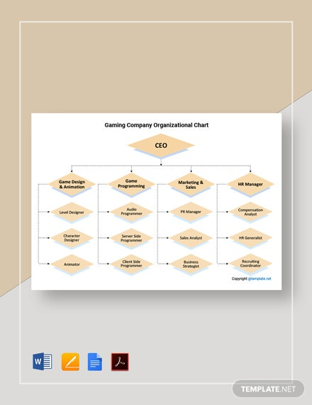 Free Gaming Company Organizational Chart Template