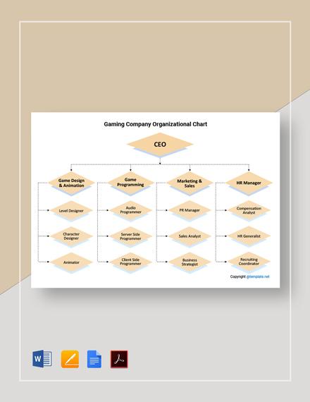 Free Gaming Company Organizational Chart Template