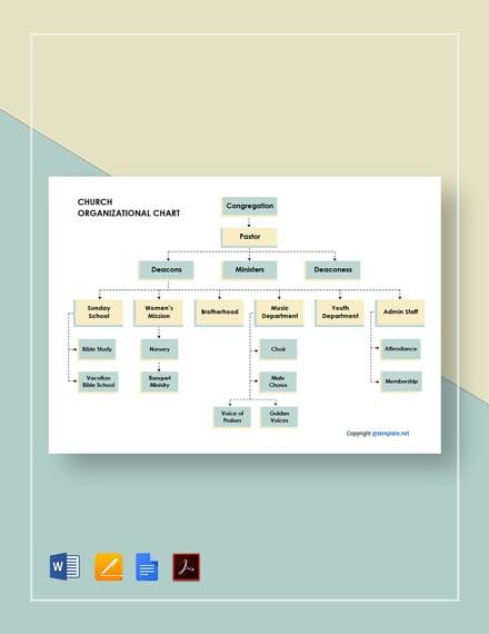 Free Church Organizational Chart Template