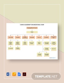 Free Church Leadership Organizational Chart Template