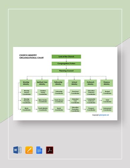 Free Church Ministry Organizational Chart Template