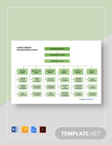 Free Church Ministry Organizational Chart Template