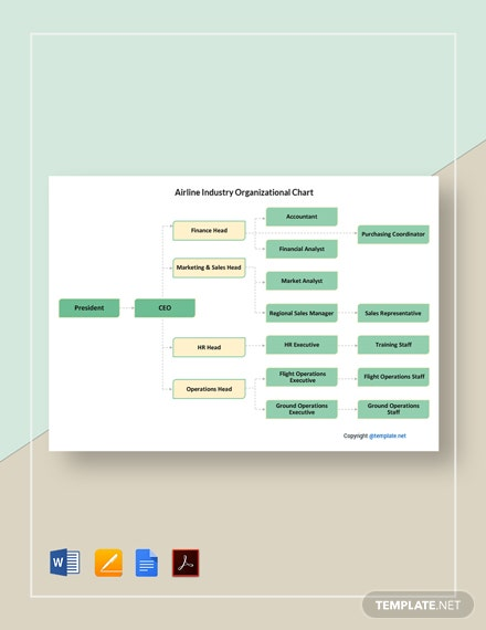 Airline Industry Organizational Chart Template
