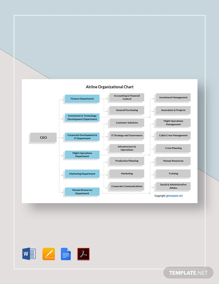 Free Airline Organizational Chart Template