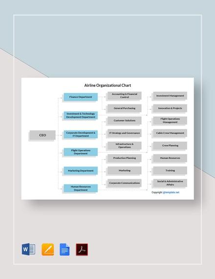 Airline Organizational Chart Template