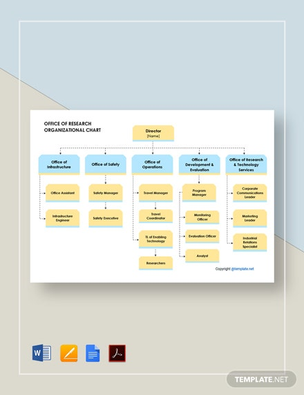 Free Office of Research Organizational Chart Template