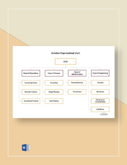 Free Aviation Organizational Chart Template