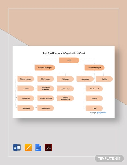 Free Fast Food Restaurant Organizational Chart Template