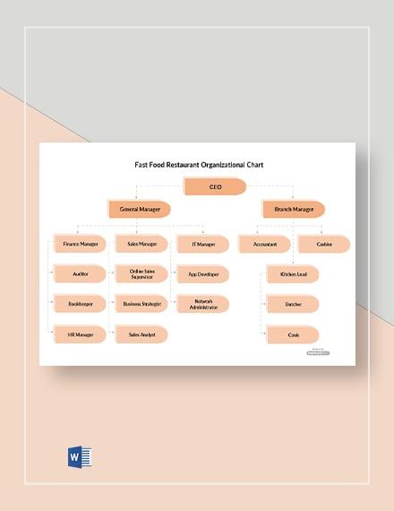 Free Fast Food Restaurant Organizational Chart Template