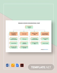 Free Research Division Organizational Chart Template