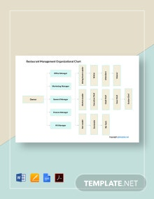 Free Restaurant Management Organizational Chart Template
